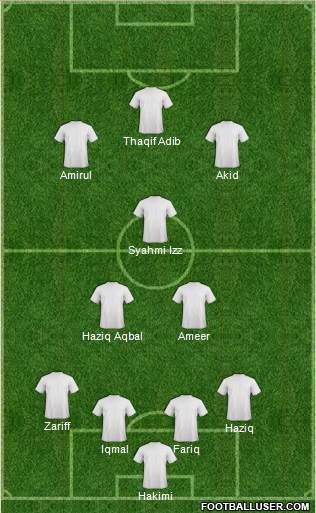 Euro 2012 Team 4-2-1-3 football formation
