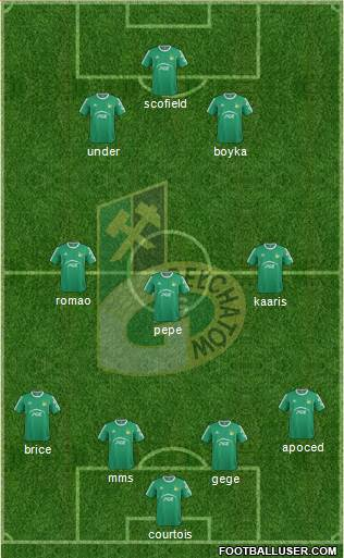 GKS Belchatow 4-3-2-1 football formation