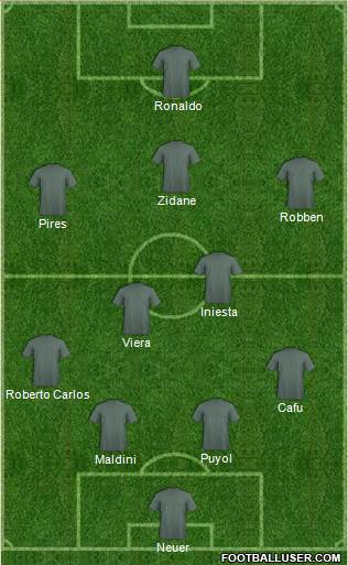 Football Manager Team 4-1-2-3 football formation