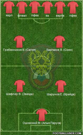 Russia 5-3-2 football formation