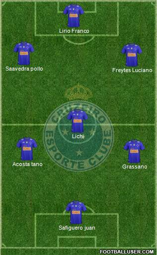 Cruzeiro EC 3-4-3 football formation