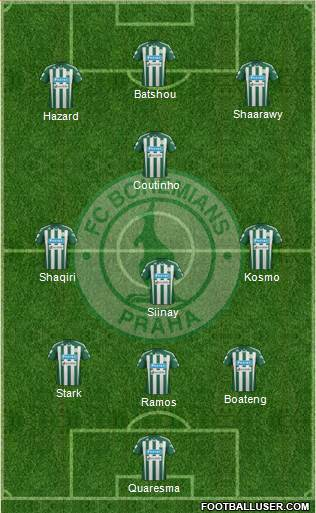Bohemians Prague 3-4-3 football formation