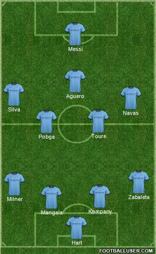 Manchester City 4-2-1-3 football formation
