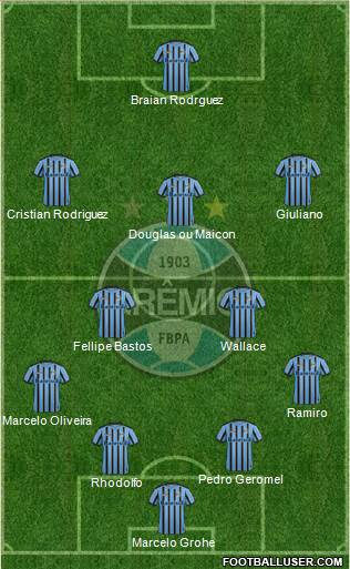 Grêmio FBPA 4-5-1 football formation