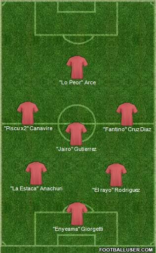 World Cup 2014 Team 4-2-4 football formation