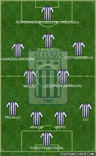 C Alianza Lima 4-2-3-1 football formation