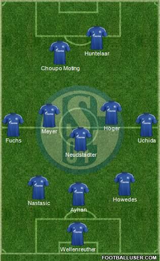 FC Schalke 04 3-5-2 football formation
