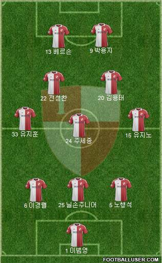 Busan I'PARK 4-2-4 football formation