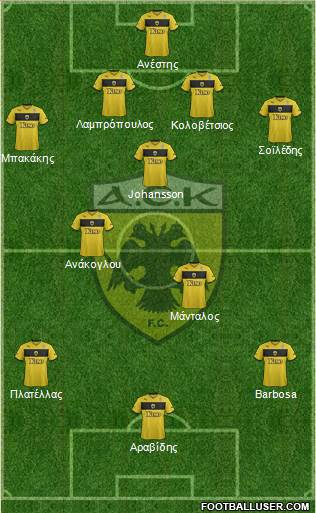 AEK Athens 4-3-2-1 football formation