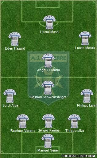 A.J. Auxerre 3-4-3 football formation