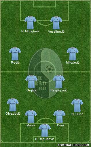FK Rad Beograd 4-4-2 football formation