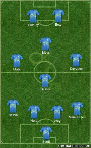 Slovenia 4-4-2 football formation