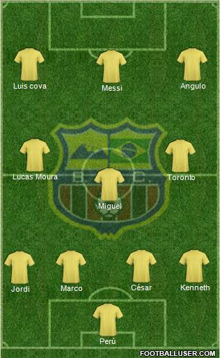 Barcelona FC (RJ) 4-3-3 football formation