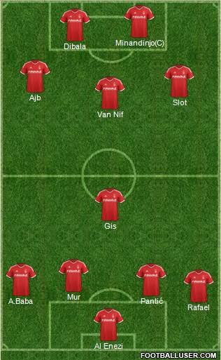 Nottingham Forest 4-2-1-3 football formation