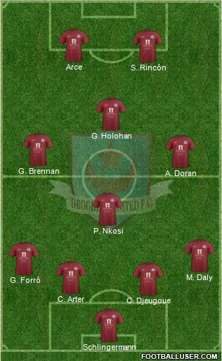 Drogheda United 4-4-2 football formation