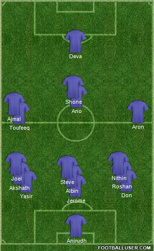 World Cup 2014 Team 3-5-1-1 football formation