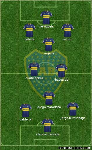 Boca Juniors 3-5-1-1 football formation
