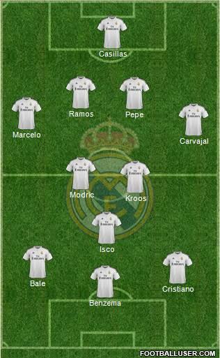 Real Madrid C.F. 3-5-2 football formation