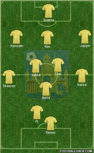 KVC Westerlo 3-5-2 football formation
