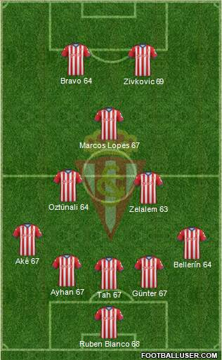 Real Sporting S.A.D. 5-3-2 football formation