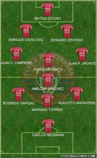 C Jorge Wilstermann 4-4-1-1 football formation
