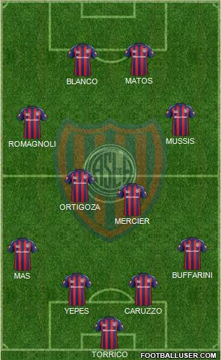 San Lorenzo de Almagro 4-2-2-2 football formation
