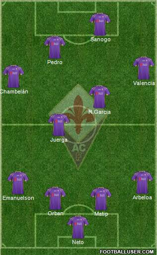 Fiorentina 4-4-2 football formation
