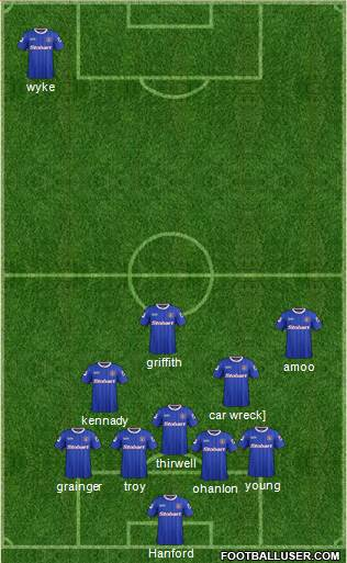 Carlisle United 4-2-4 football formation