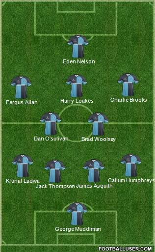 Wycombe Wanderers 4-2-3-1 football formation