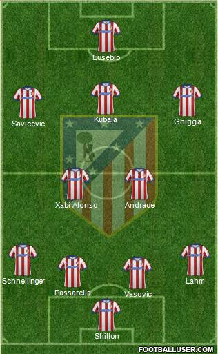 Atlético Madrid B 4-2-3-1 football formation