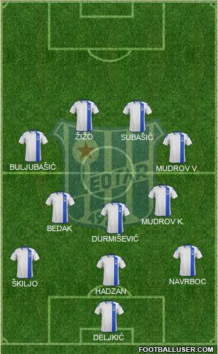FK Leotar Trebinje 3-5-1-1 football formation