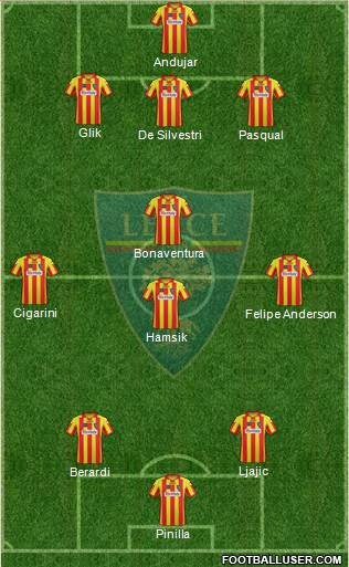 Lecce 4-5-1 football formation