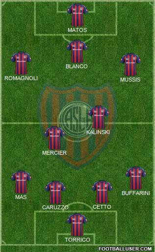 San Lorenzo de Almagro 3-5-2 football formation