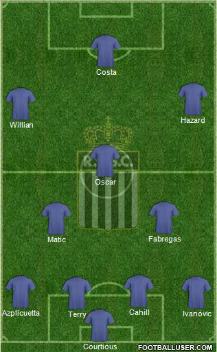 Sporting du Pays de Charleroi 4-2-1-3 football formation