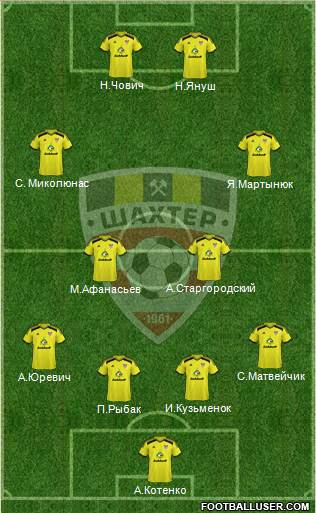 Shakhter Soligorsk 4-4-2 football formation
