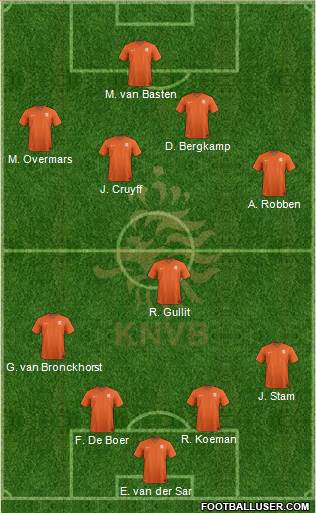 Holland 4-1-4-1 football formation