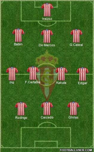 Real Sporting S.A.D. 3-4-3 football formation