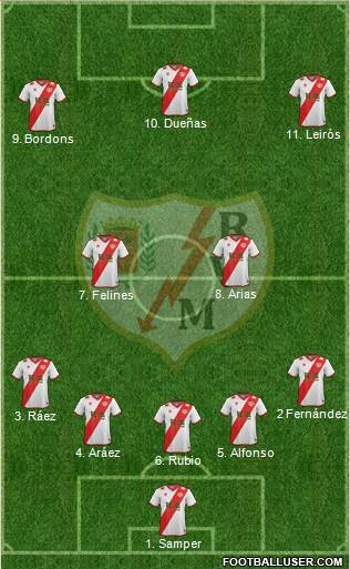 Rayo Vallecano de Madrid S.A.D. 5-4-1 football formation