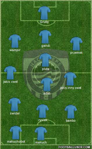 Hacettepe 5-4-1 football formation