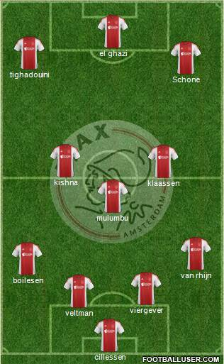 AFC Ajax 4-2-4 football formation