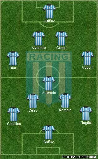 Racing Club 3-5-2 football formation
