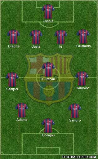 F.C. Barcelona B 3-4-3 football formation