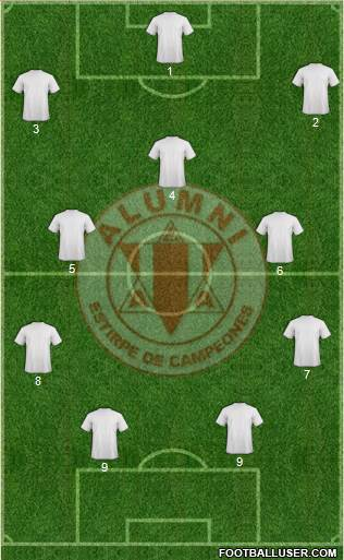 Alumni de Villa María 3-4-2-1 football formation