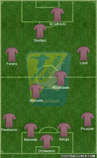 Avia Swidnik 4-4-2 football formation