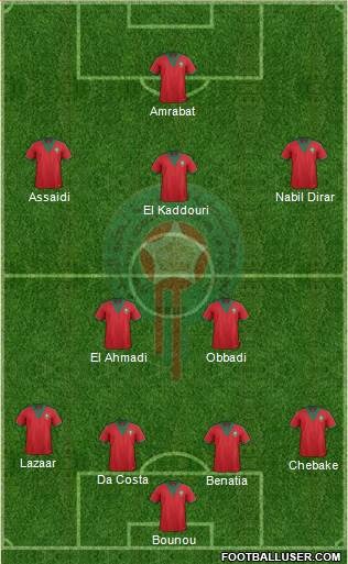 Morocco 4-2-4 football formation