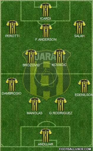 C Guaraní 4-2-3-1 football formation