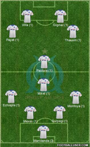 Olympique de Marseille 4-2-4 football formation