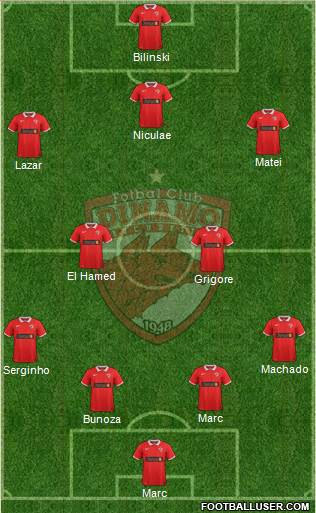 FC Dinamo 1948 Bucharest 4-3-3 football formation