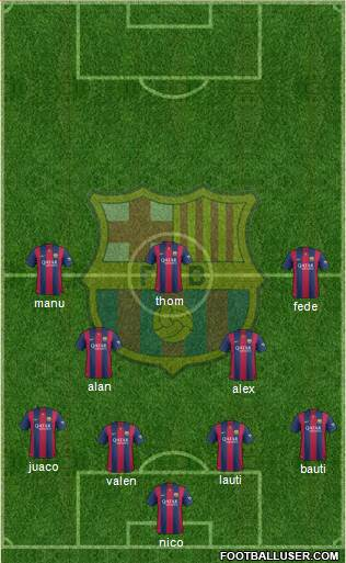 F.C. Barcelona B 4-1-2-3 football formation