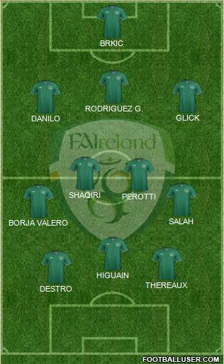 Ireland 3-4-3 football formation